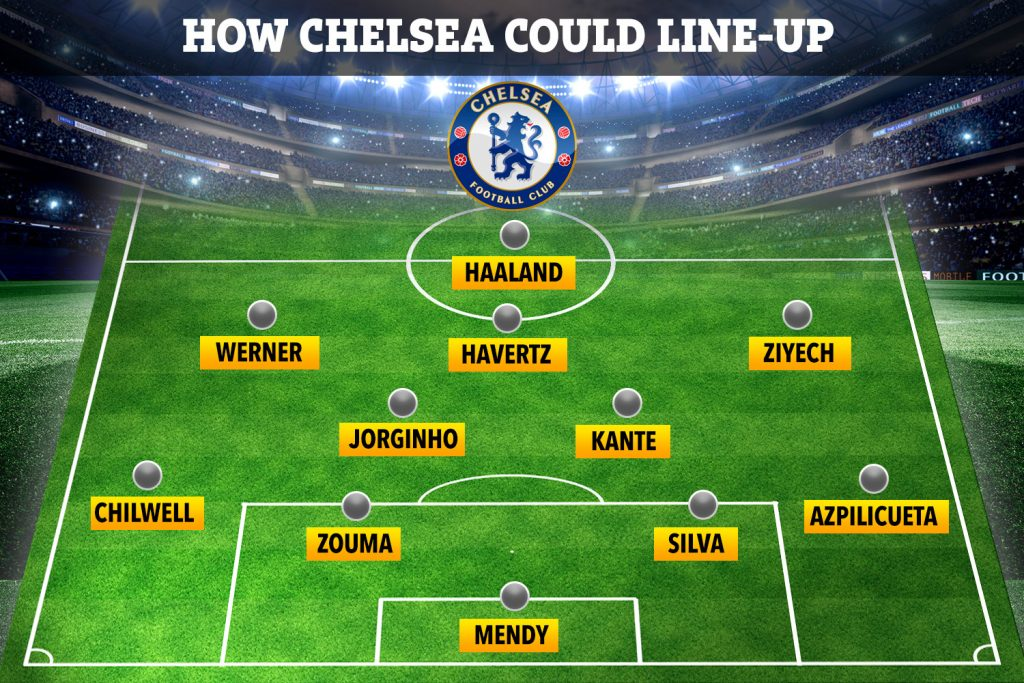 Here's one way Chelsea could start with Erling Haaland leading the line